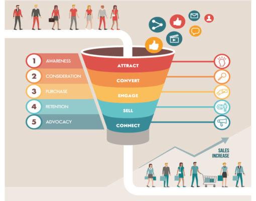 Redes Sociales para un emprendedores